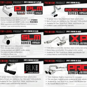 """MBRP S62930AL 5"""" DPF-Back Exhaust Kit for 17-20 Ford F250/F350 6.7L Powerstroke"""