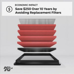 K&N 33-5089 Replacement Air Filter for 2019-2020 Jeep Cherokee 2.4L/3.2L